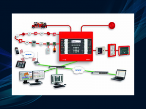 Fire Safety and Security System