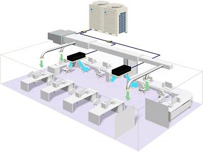 Split AC System (2)